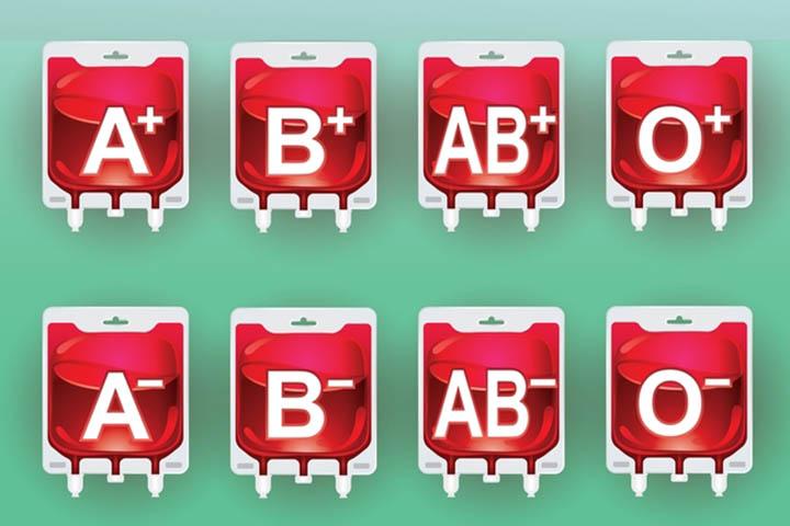 Tipos de Sangue!